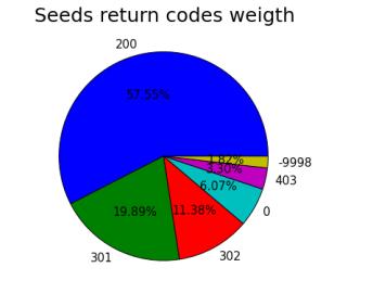 seedsImage